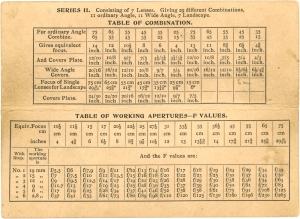 emil-busch-chart